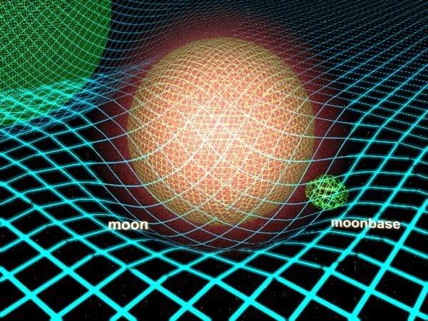 Gravitation grid
